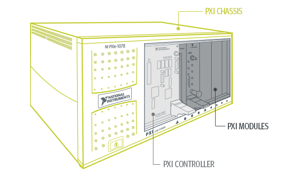 PXI illustration for blog