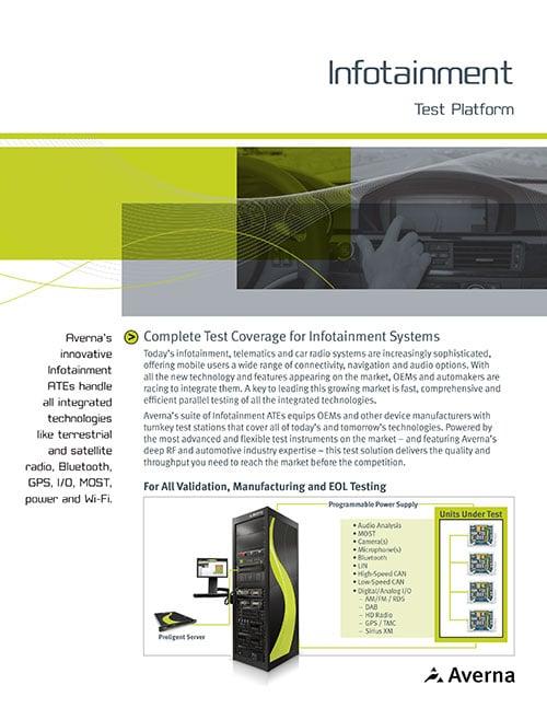 cover-br-infotainment-en.jpg