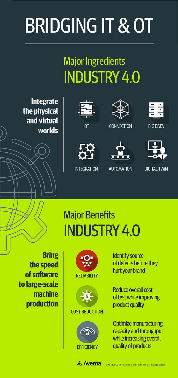 av-Infographic_Industrie4.0